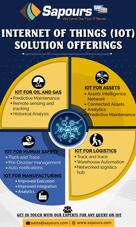 IOT FOR GLOBAL CUSTOMERS 1